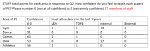 staff-analysis-may-2015