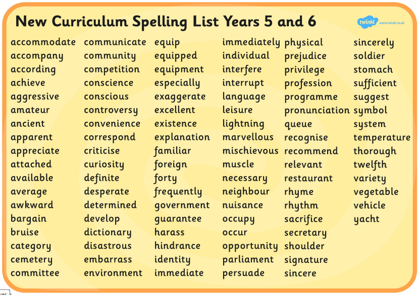 Year 56 Spellings St Agnes Ce Primary School. Year 56 Spellings. Worksheet. Spelling Worksheets Year 3 Uk At Mspartners.co