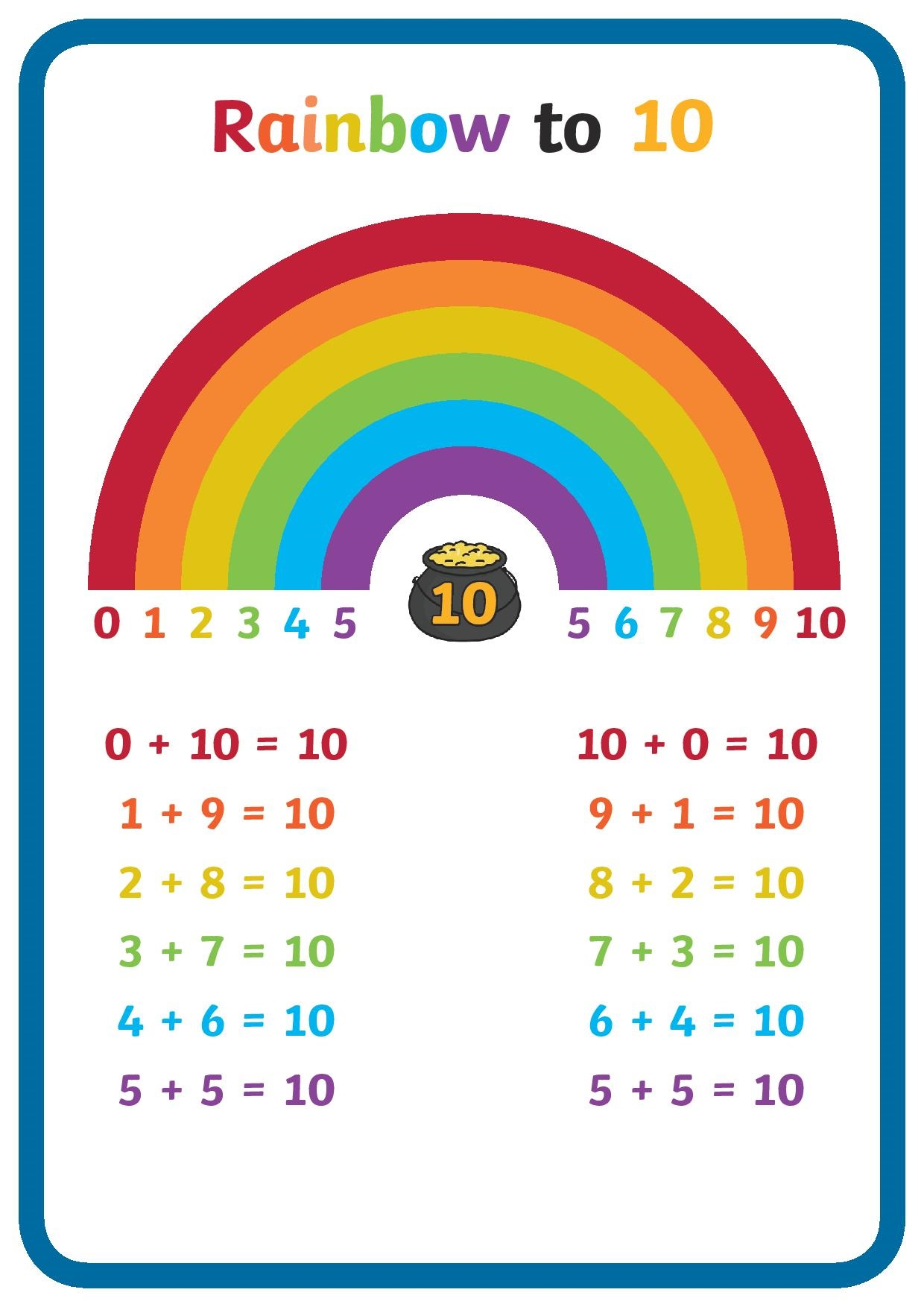 Maths Number Bonds To 10 St Agnes C E Primary School